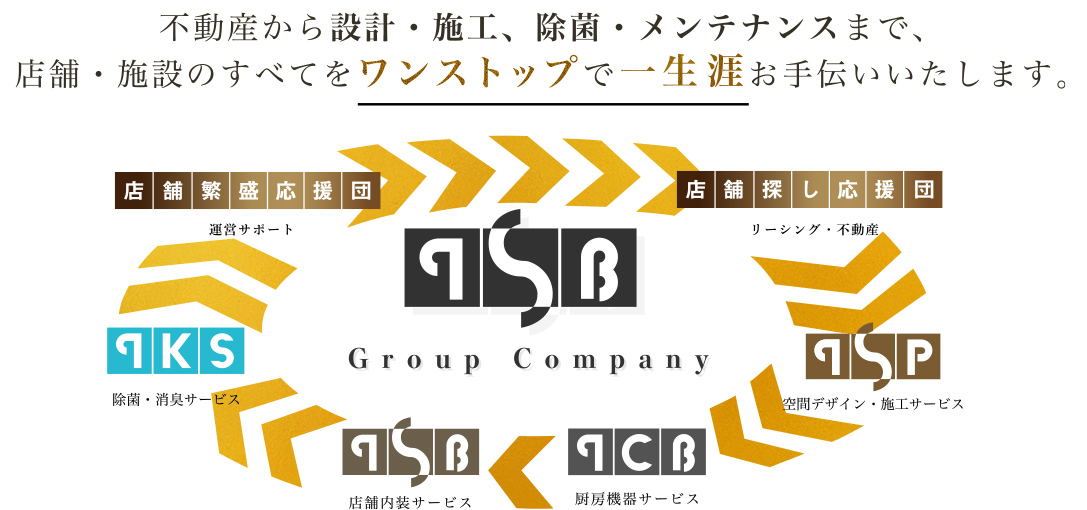 TBC Group Vision | 株式会社東海厨美